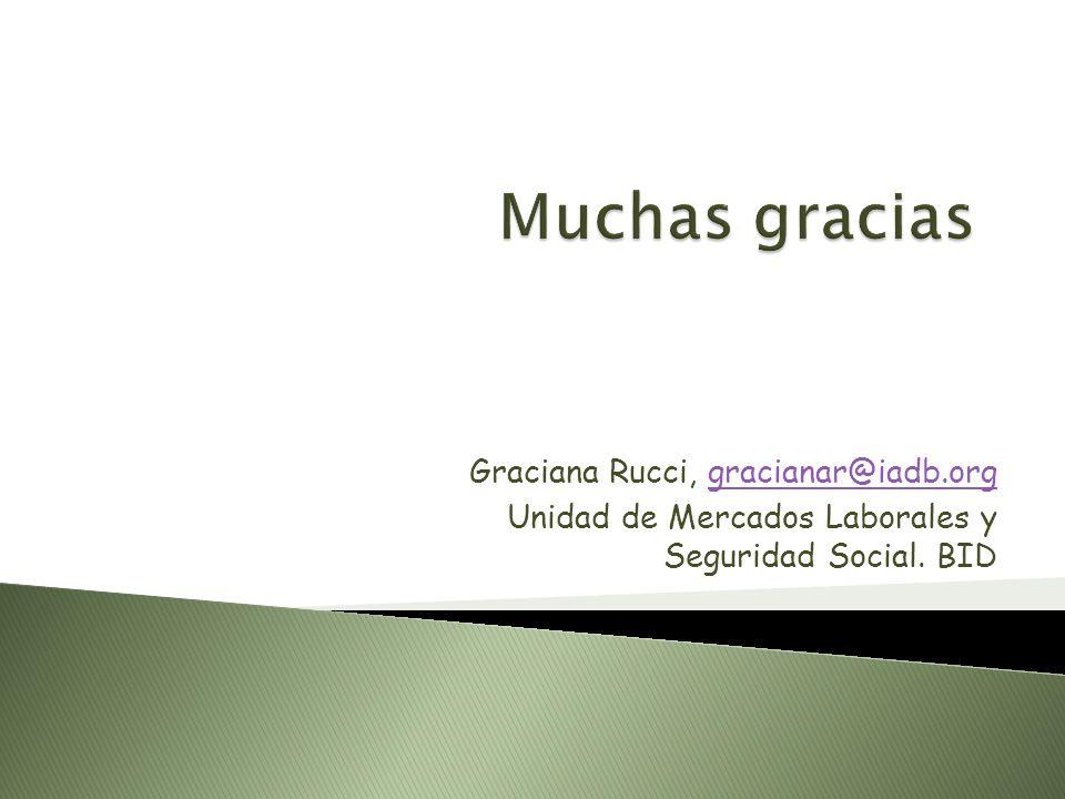 Graciana Rucci, gracianar@iadb.orggracianar@iadb.org Unidad de Mercados Laborales y Seguridad Social. BID
