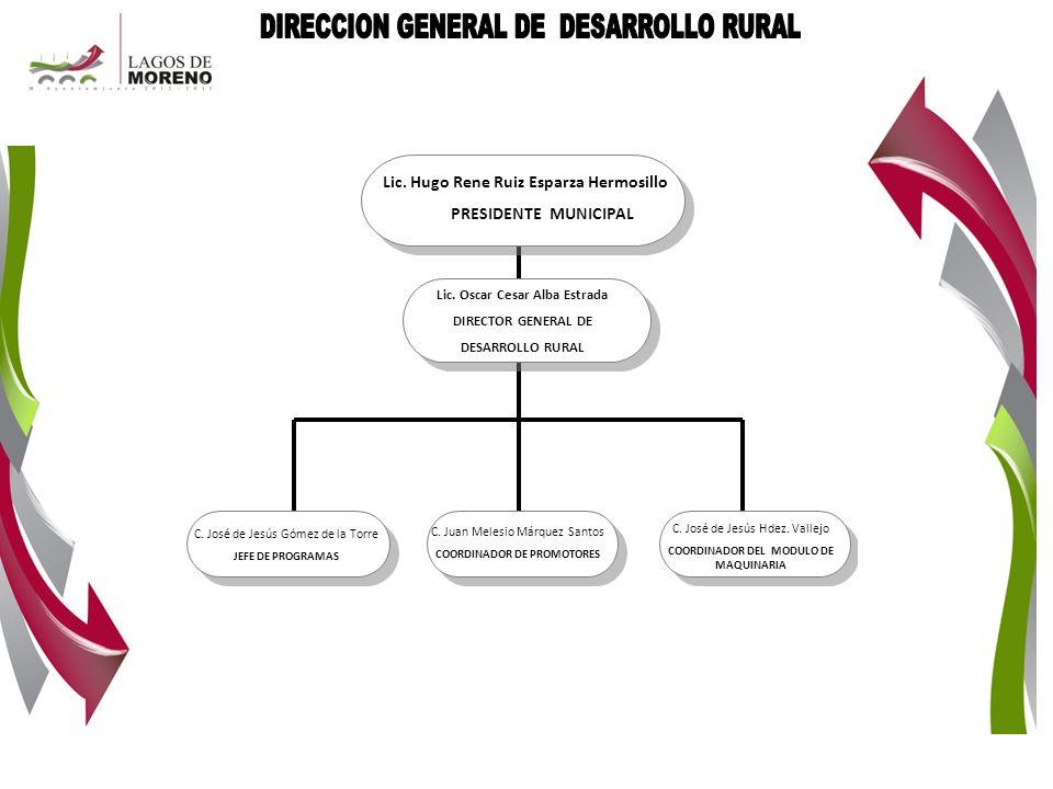 Lic. Hugo Rene Ruiz Esparza Hermosillo PRESIDENTE MUNICIPAL Lic. Oscar Cesar Alba Estrada DIRECTOR GENERAL DE DESARROLLO RURAL C. José de Jesús Gómez