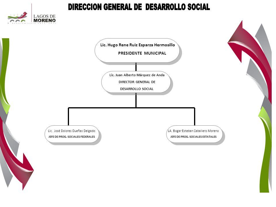 Lic. Hugo Rene Ruiz Esparza Hermosillo PRESIDENTE MUNICIPAL Lic. Juan Alberto Márquez de Anda DIRECTOR GENERAL DE DESARROLLO SOCIAL Lic. José Dolores