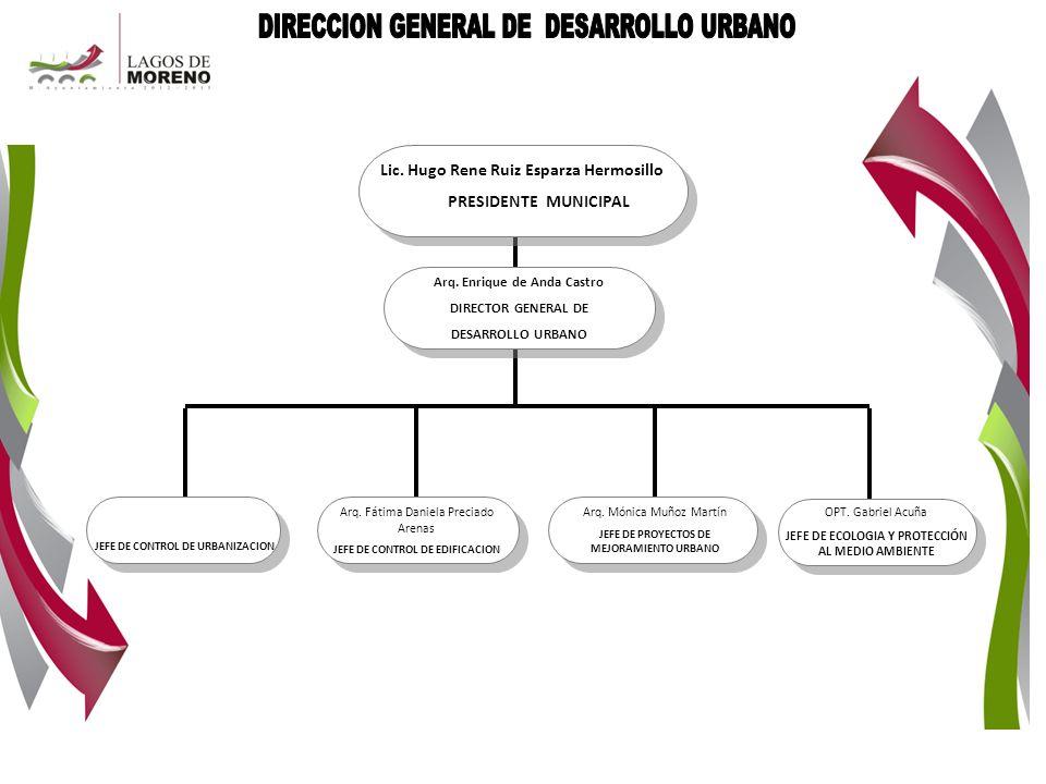 Lic. Hugo Rene Ruiz Esparza Hermosillo PRESIDENTE MUNICIPAL Arq. Enrique de Anda Castro DIRECTOR GENERAL DE DESARROLLO URBANO JEFE DE CONTROL DE URBAN