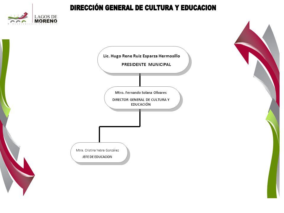 Lic. Hugo Rene Ruiz Esparza Hermosillo PRESIDENTE MUNICIPAL Mtro. Fernando Solana Olivares DIRECTOR GENERAL DE CULTURA Y EDUCACIÓN Mtra. Cristina Yebr