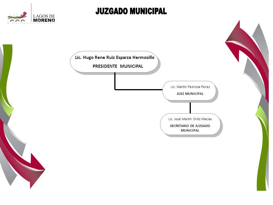 Lic. Hugo Rene Ruiz Esparza Hermosillo PRESIDENTE MUNICIPAL Lic. Martín Pedroza Pérez JUEZ MUNICIPAL Lic. José Martín Ortiz Macías SECRETARIO DE JUZGA