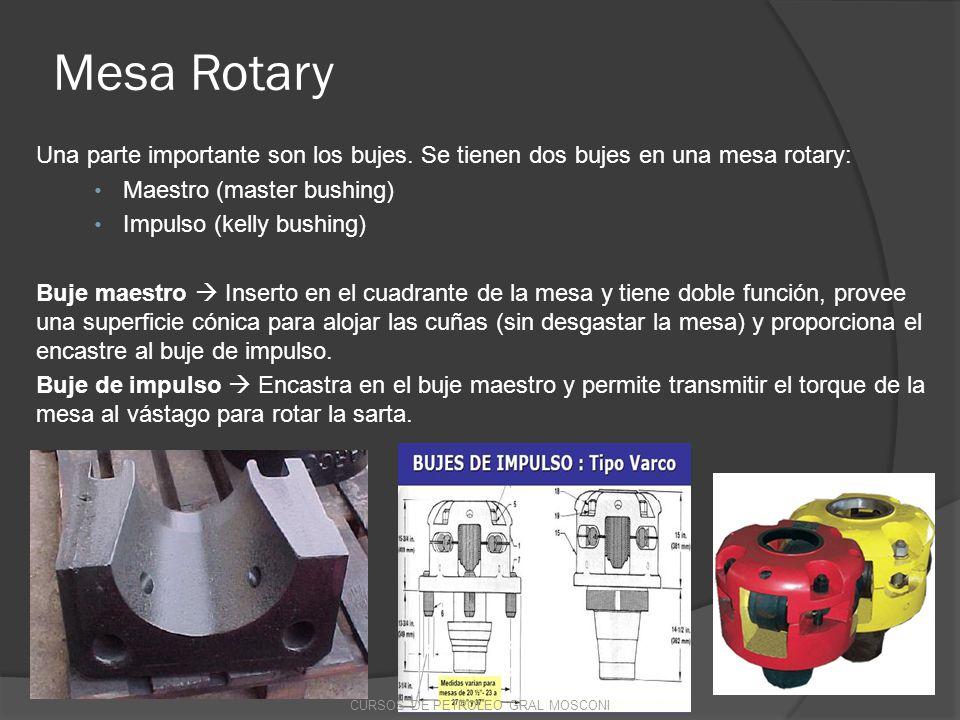 Mesa Rotary Una parte importante son los bujes. Se tienen dos bujes en una mesa rotary: Maestro (master bushing) Impulso (kelly bushing) Buje maestro