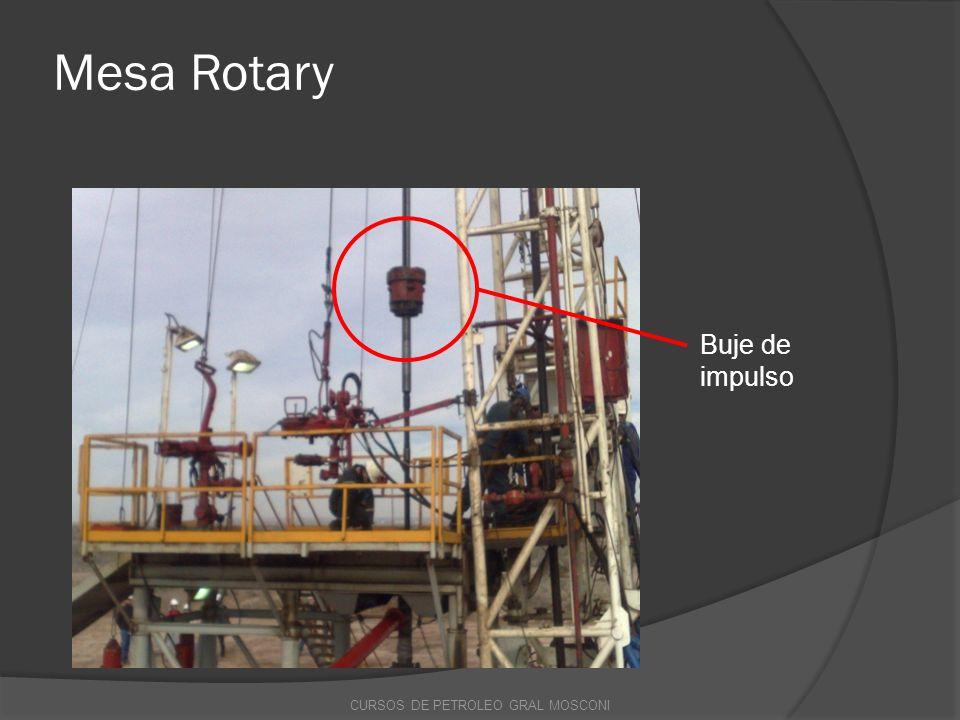 Mesa Rotary Buje de impulso CURSOS DE PETROLEO GRAL MOSCONI