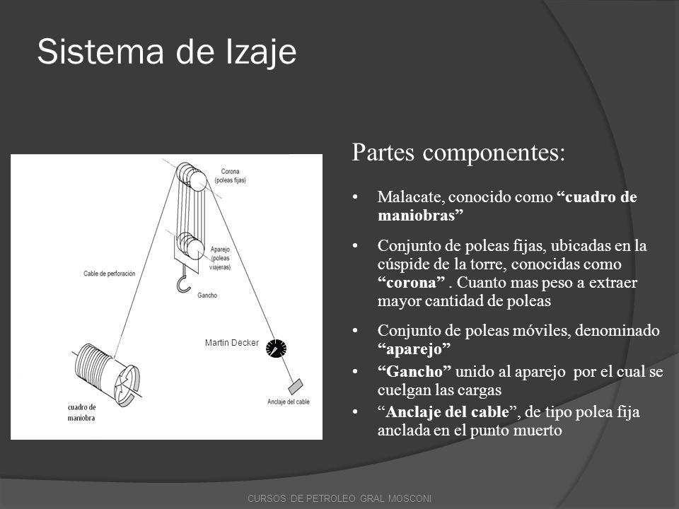 Sistema de Izaje Partes componentes: Malacate, conocido como cuadro de maniobras Conjunto de poleas fijas, ubicadas en la cúspide de la torre, conocid