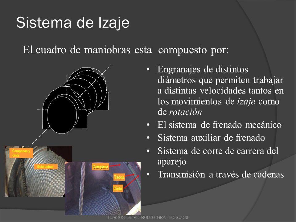 Sistema de Izaje El cuadro de maniobras esta compuesto por: Engranajes de distintos diámetros que permiten trabajar a distintas velocidades tantos en