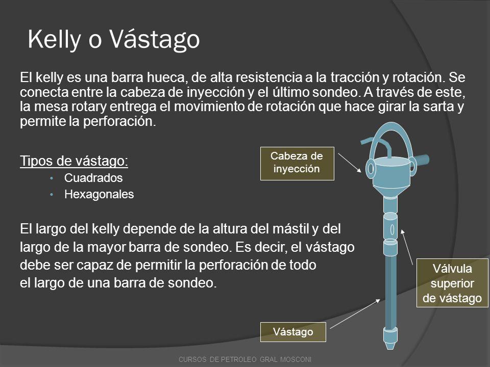 Kelly o Vástago El kelly es una barra hueca, de alta resistencia a la tracción y rotación. Se conecta entre la cabeza de inyección y el último sondeo.
