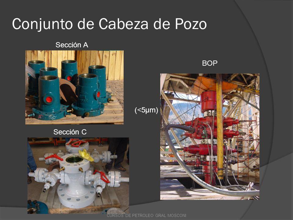 Conjunto de Cabeza de Pozo Sección A Sección C BOP (<5μm) CURSOS DE PETROLEO GRAL MOSCONI