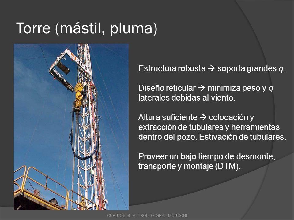 Torre (mástil, pluma) Estructura robusta soporta grandes q. Diseño reticular minimiza peso y q laterales debidas al viento. Altura suficiente colocaci