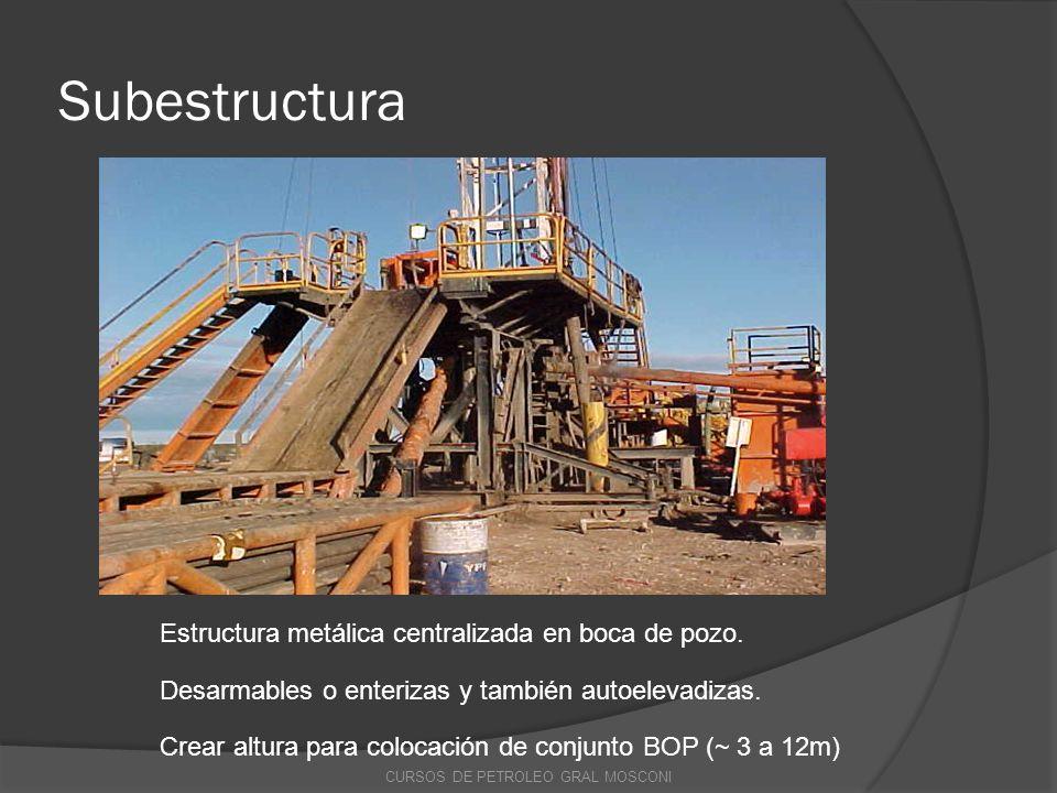 Subestructura Estructura metálica centralizada en boca de pozo. Desarmables o enterizas y también autoelevadizas. Crear altura para colocación de conj