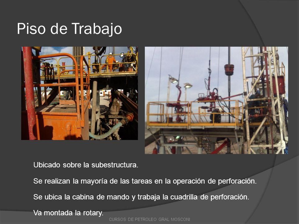 Piso de Trabajo Ubicado sobre la subestructura. Se realizan la mayoría de las tareas en la operación de perforación. Se ubica la cabina de mando y tra