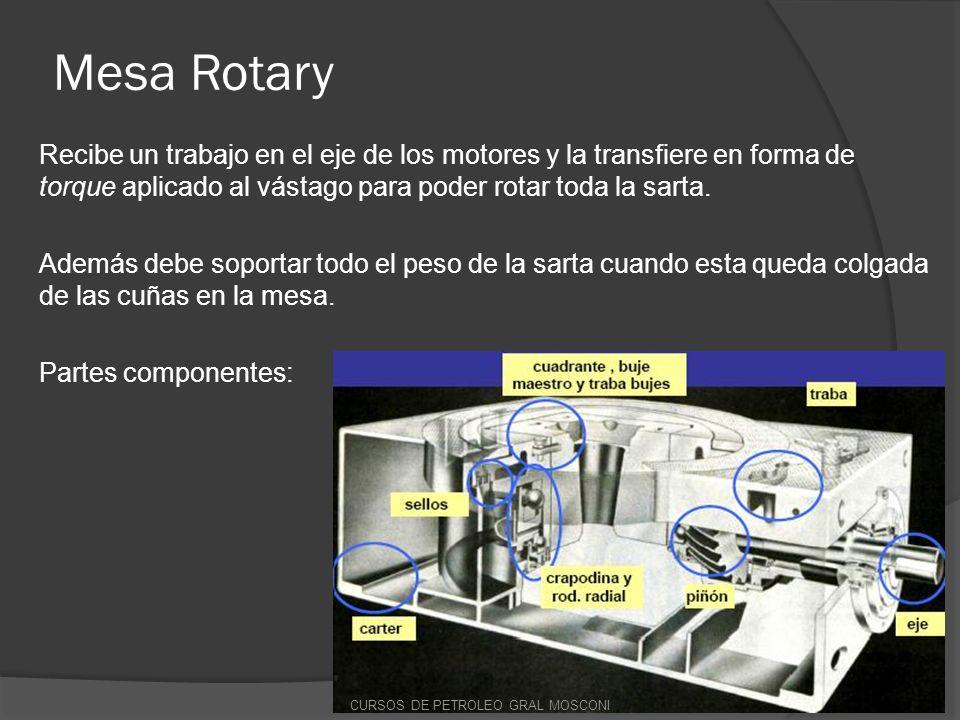 Mesa Rotary Recibe un trabajo en el eje de los motores y la transfiere en forma de torque aplicado al vástago para poder rotar toda la sarta. Además d