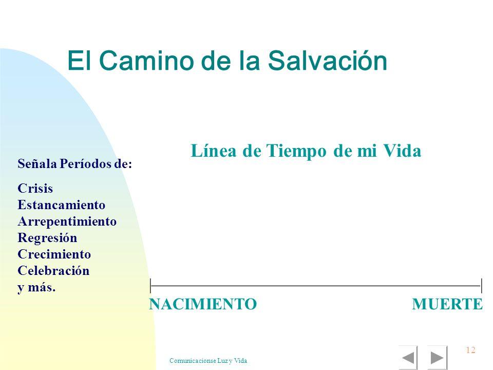 Comunicacionse Luz y Vida 12 El Camino de la Salvación || NACIMIENTO MUERTE Línea de Tiempo de mi Vida Señala Períodos de: Crisis Estancamiento Arrepe
