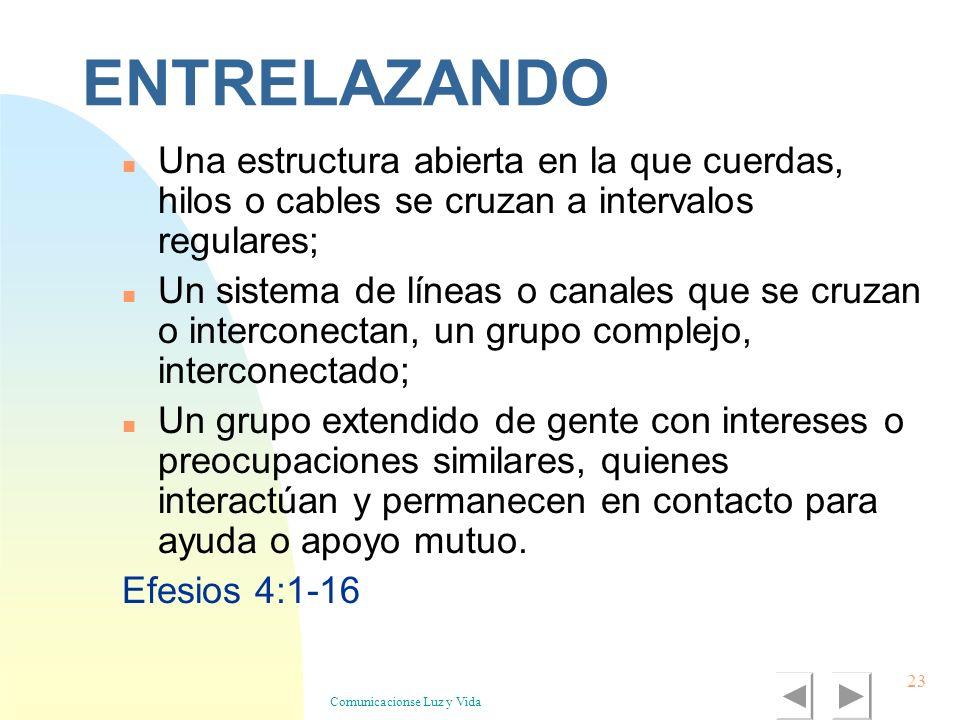Comunicacionse Luz y Vida 23 ENTRELAZANDO Una estructura abierta en la que cuerdas, hilos o cables se cruzan a intervalos regulares; n Un sistema de l