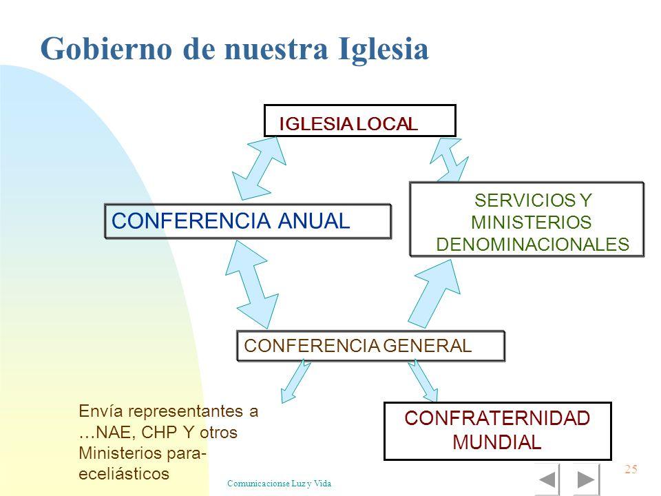 Comunicacionse Luz y Vida 25 Gobierno de nuestra Iglesia IGLESIA LOCAL CONFERENCIA ANUAL CONFERENCIA GENERAL SERVICIOS Y MINISTERIOS DENOMINACIONALES