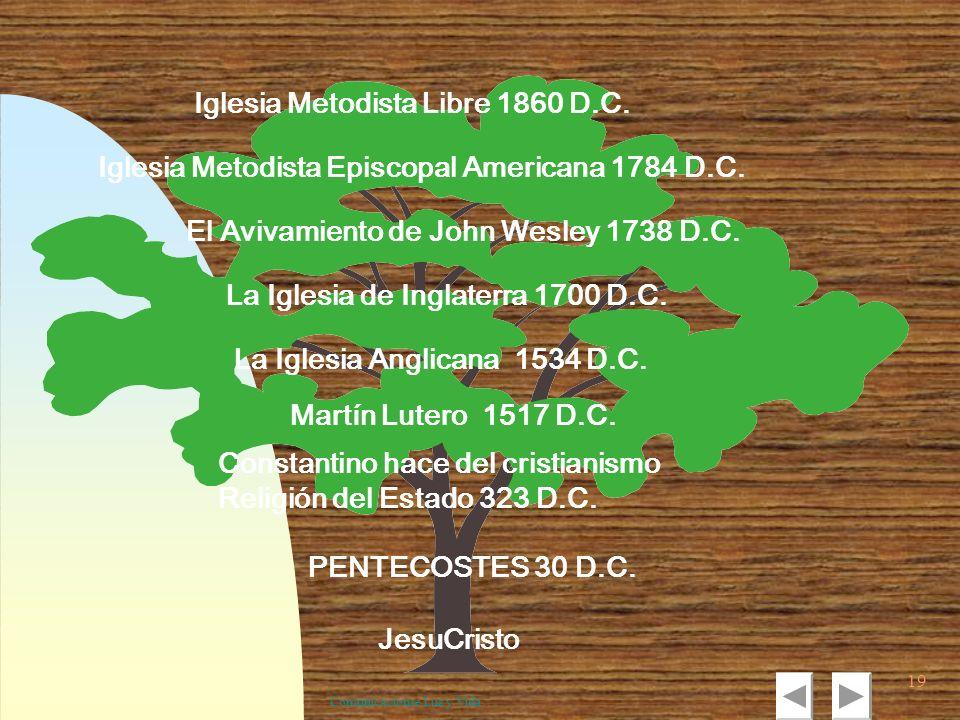Comunicacionse Luz y Vida 19 JesuCristo PENTECOSTES 30 D.C. Constantino hace del cristianismo Religión del Estado 323 D.C. La Iglesia de Inglaterra 17