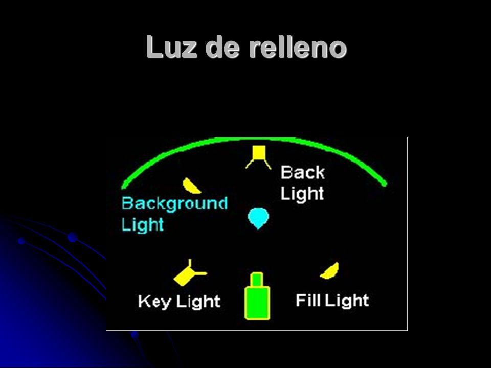 Luz de relleno