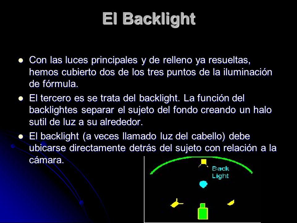 El Backlight Con las luces principales y de relleno ya resueltas, hemos cubierto dos de los tres puntos de la iluminación de fórmula. Con las luces pr