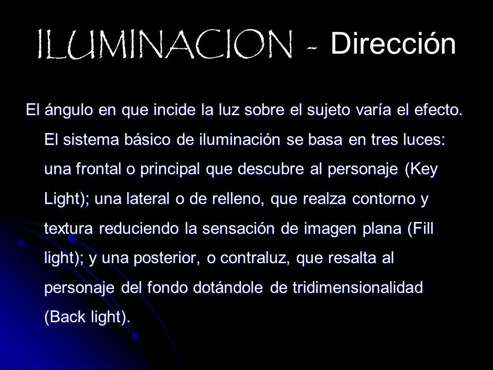 El ángulo en que incide la luz sobre el sujeto varía el efecto. El sistema básico de iluminación se basa en tres luces: una frontal o principal que de