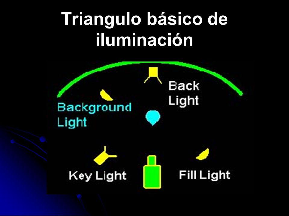 Triangulo básico de iluminación