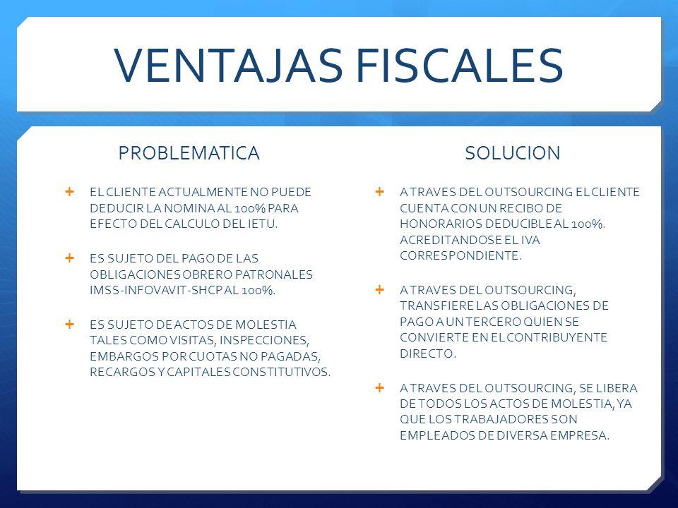 VENTAJAS LABORALES PROBLEMÁTICA SOLUCION SE NECESITA UN AREA ESPECIALIZADA DE RECURSOS HUMANOS.