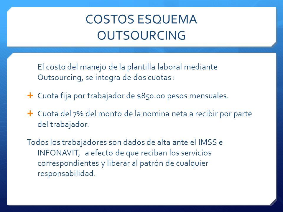 COSTOS ESQUEMA OUTSOURCING El costo del manejo de la plantilla laboral mediante Outsourcing, se integra de dos cuotas : Cuota fija por trabajador de $