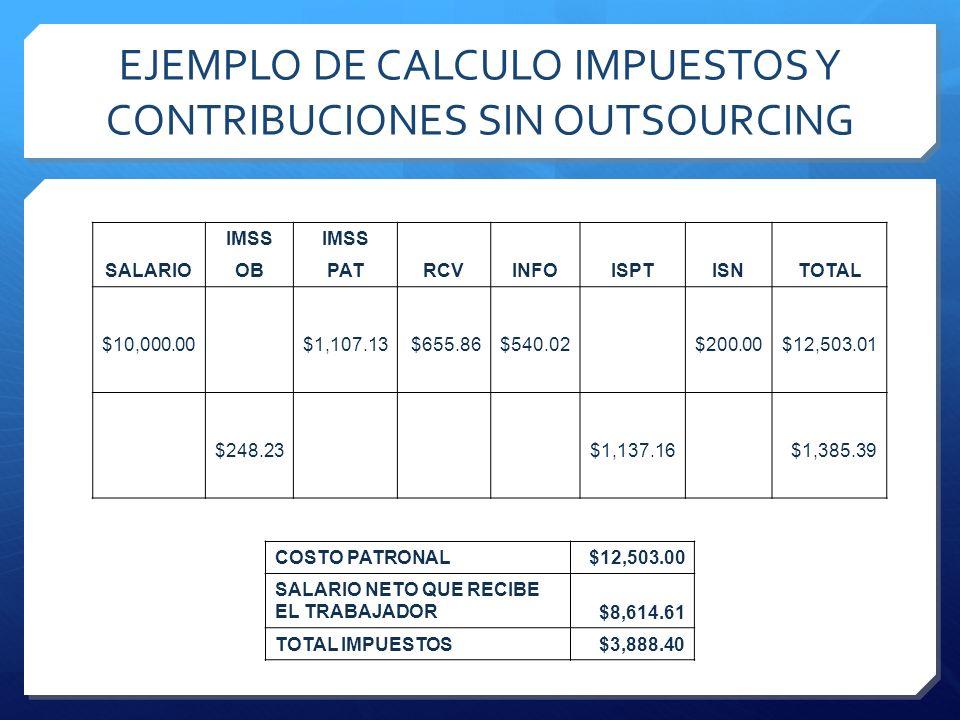 CALCULO IMPUESTOS Y CONTRIBUCIONES CON OUTSOURCING SALARIOCUOTA COSTO NETOFIJA7%PATRONALIVATOTAL $ 8,614.61 $ 850.00 $ 603.02 $10,067.63 $ 1,610.82 $11,678.45 COSTO PATRONAL SIN OUTSOURCING$12,503.00 COSTO PATRONAL CON OUTSOURCING $ 10,067.63 AHORRO 63%$2,435.37