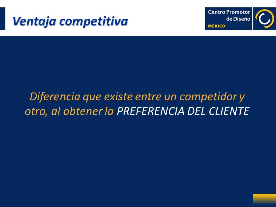 Ventaja competitiva Diferencia que existe entre un competidor y otro, al obtener la PREFERENCIA DEL CLIENTE