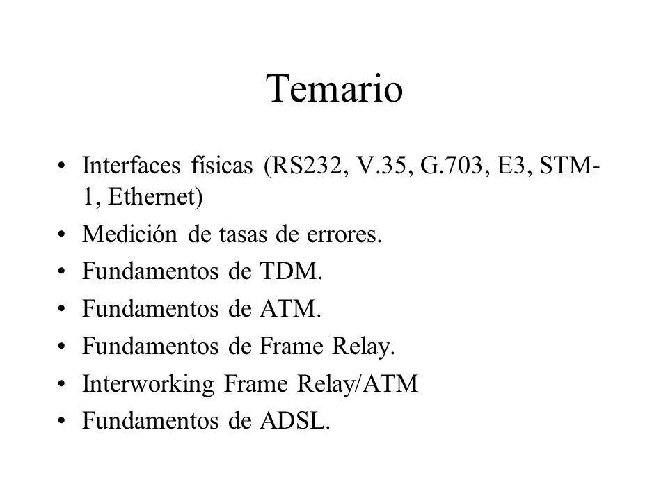 Temario Interfaces físicas (RS232, V.35, G.703, E3, STM- 1, Ethernet) Medición de tasas de errores. Fundamentos de TDM. Fundamentos de ATM. Fundamento