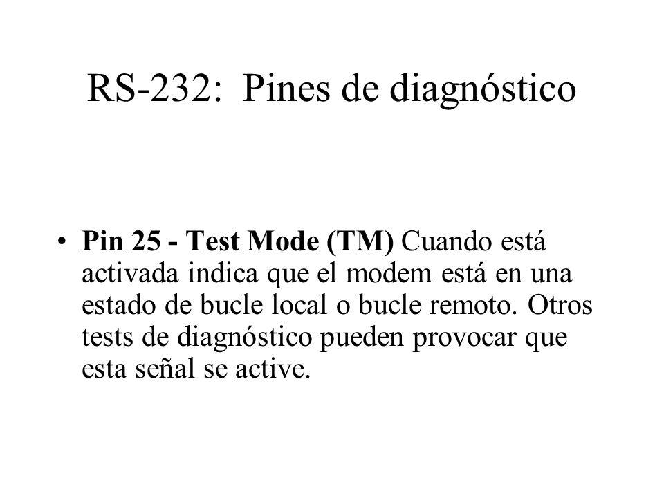 RS-232: Pines de diagnóstico Pin 25 - Test Mode (TM) Cuando está activada indica que el modem está en una estado de bucle local o bucle remoto. Otros