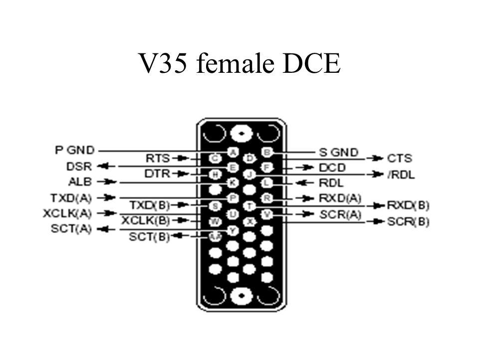 V35 female DCE