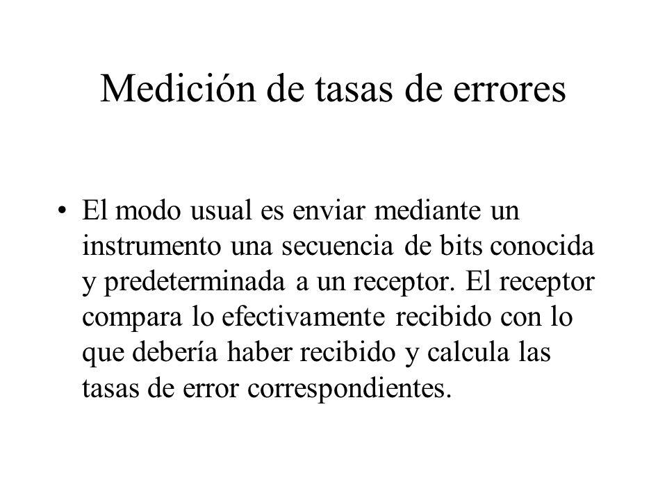 El modo usual es enviar mediante un instrumento una secuencia de bits conocida y predeterminada a un receptor. El receptor compara lo efectivamente re