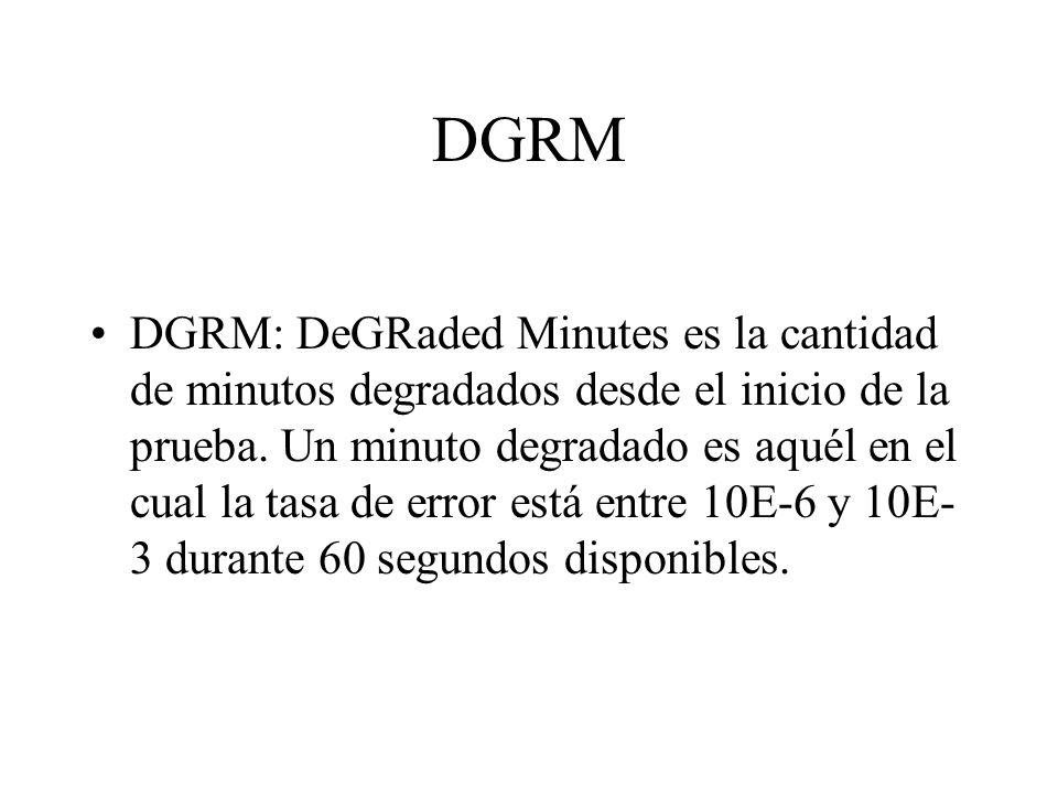 DGRM DGRM: DeGRaded Minutes es la cantidad de minutos degradados desde el inicio de la prueba. Un minuto degradado es aquél en el cual la tasa de erro