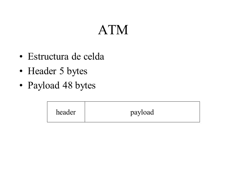 ATM Estructura de celda Header 5 bytes Payload 48 bytes payloadheader