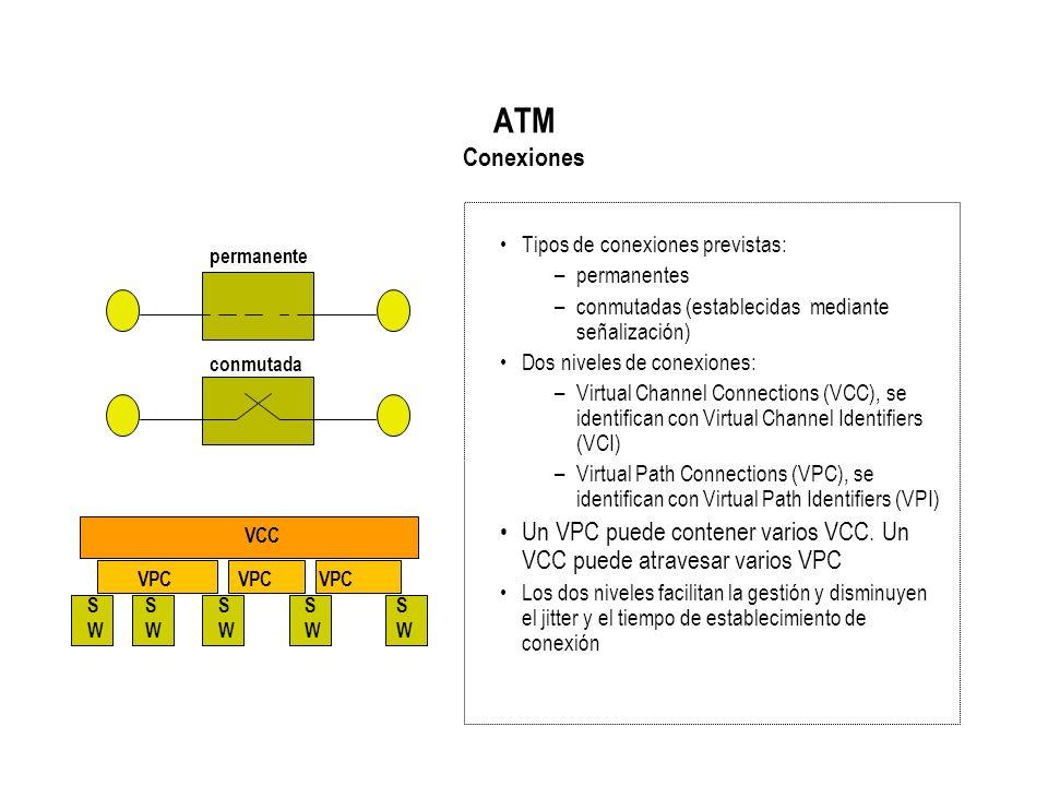 ATM Conexiones Tipos de conexiones previstas: –permanentes –conmutadas (establecidas mediante señalización) Dos niveles de conexiones: –Virtual Channe