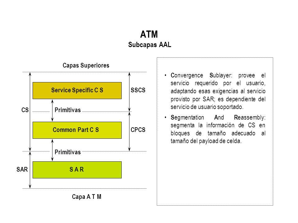 ATM Subcapas AAL C onvergence S ublayer: provee el servicio requerido por el usuario, adaptando esas exigencias al servicio provisto por SAR; es depen