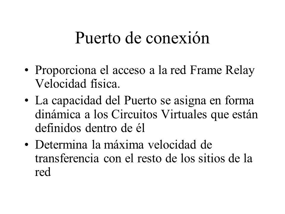Puerto de conexión Proporciona el acceso a la red Frame Relay Velocidad física. La capacidad del Puerto se asigna en forma dinámica a los Circuitos Vi