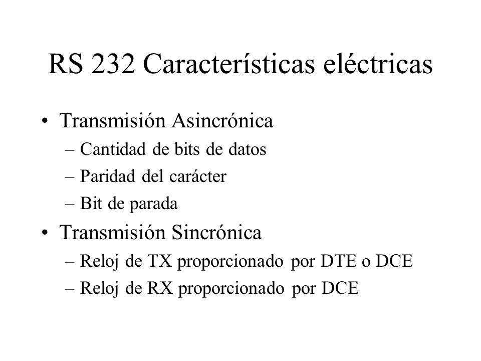 RS 232 Características eléctricas Transmisión Asincrónica –Cantidad de bits de datos –Paridad del carácter –Bit de parada Transmisión Sincrónica –Relo