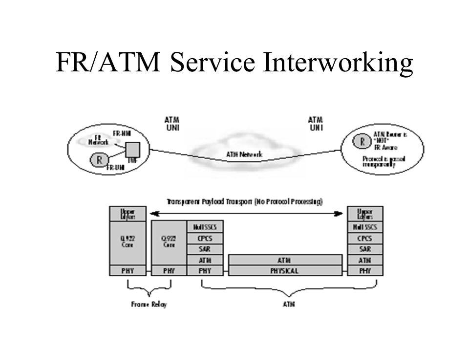 FR/ATM Service Interworking