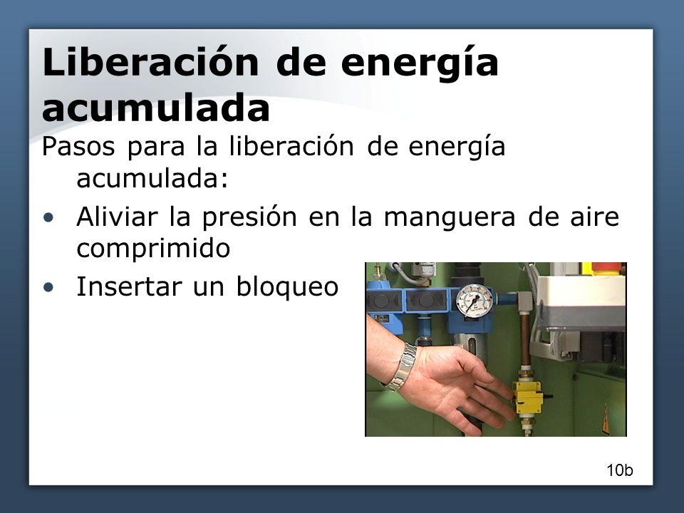 Liberación de energía acumulada Pasos para la liberación de energía acumulada: Aliviar la presión en la manguera de aire comprimido Insertar un bloqueo 10b