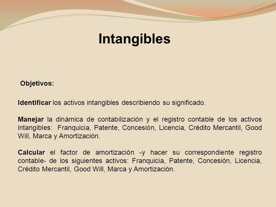 Intangibles Objetivos: Identificar los activos intangibles describiendo su significado. Manejar la dinámica de contabilización y el registro contable