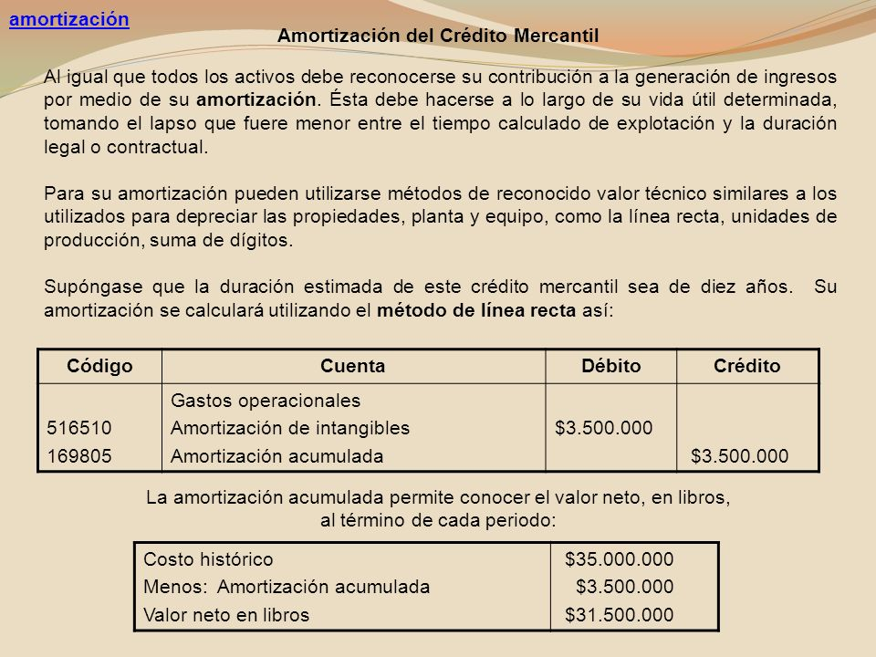 amortización Al igual que todos los activos debe reconocerse su contribución a la generación de ingresos por medio de su amortización. Ésta debe hacer