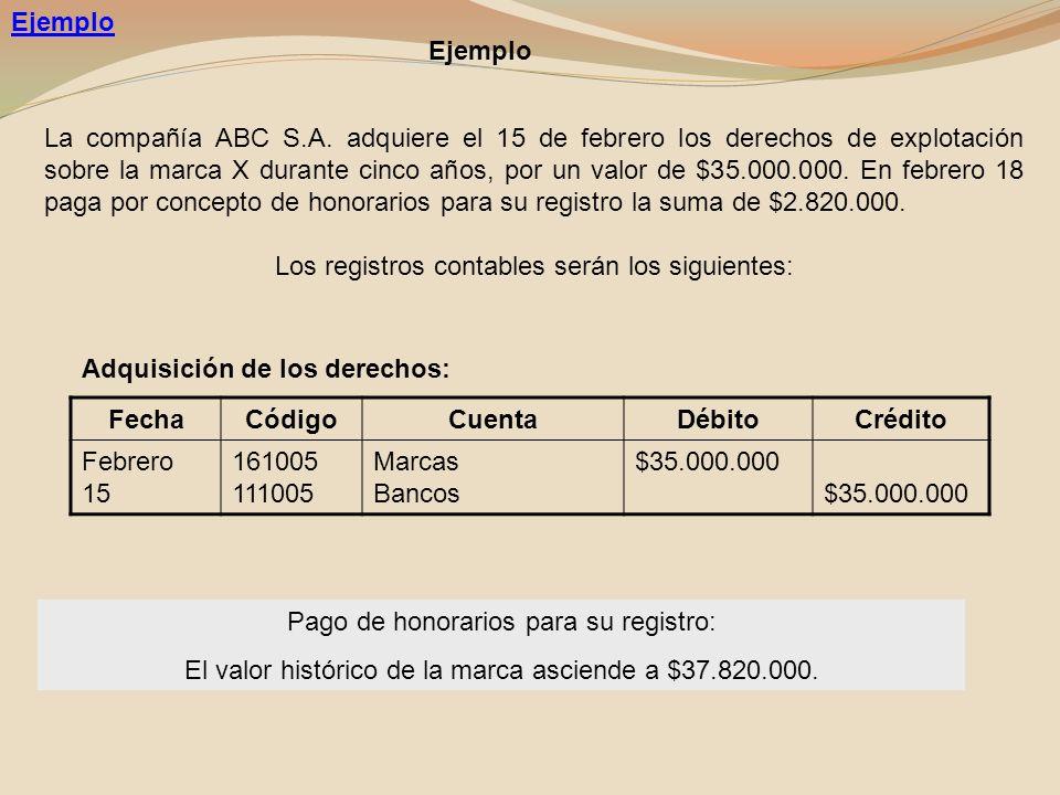 Ejemplo La compañía ABC S.A. adquiere el 15 de febrero los derechos de explotación sobre la marca X durante cinco años, por un valor de $35.000.000. E