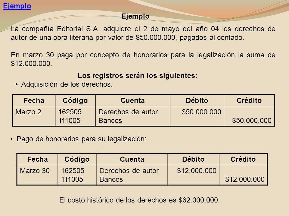 Ejemplo La compañía Editorial S.A. adquiere el 2 de mayo del año 04 los derechos de autor de una obra literaria por valor de $50.000.000, pagados al c