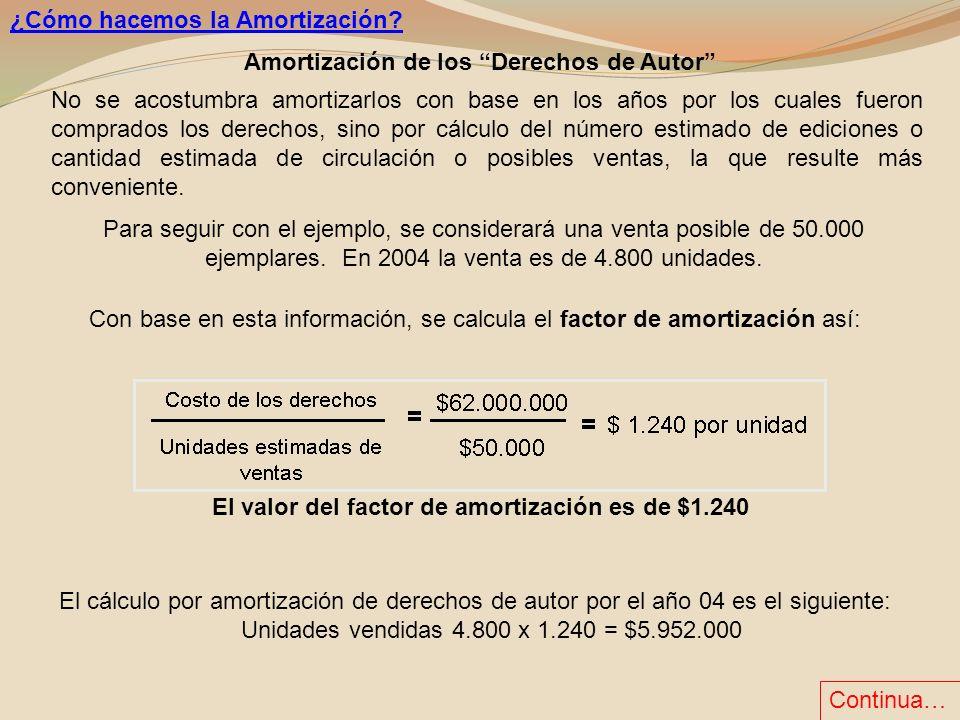 Amortización de los Derechos de Autor Continua… ¿Cómo hacemos la Amortización? Para seguir con el ejemplo, se considerará una venta posible de 50.000