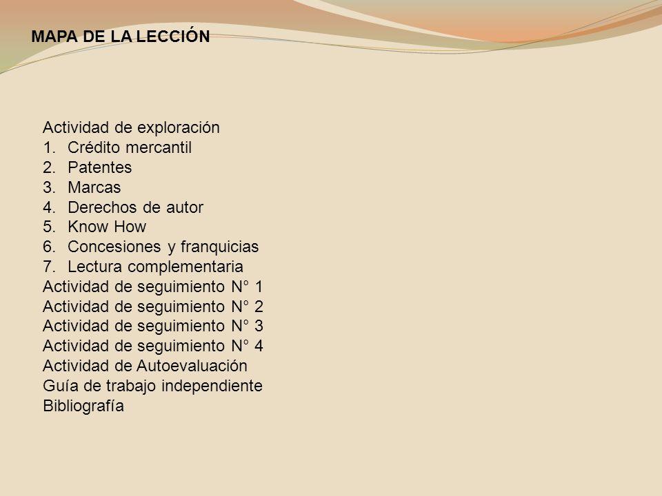 MAPA DE LA LECCIÓN Actividad de exploración 1.Crédito mercantil 2.Patentes 3.Marcas 4.Derechos de autor 5.Know How 6.Concesiones y franquicias 7.Lectu