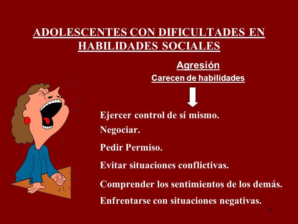 11 ADOLESCENTES CON DIFICULTADES EN HABILIDADES SOCIALES Agresión Carecen de habilidades Ejercer control de sí mismo. Negociar. Pedir Permiso. Evitar