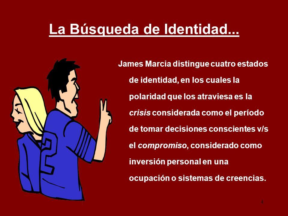 4 La Búsqueda de Identidad... James Marcia distingue cuatro estados de identidad, en los cuales la polaridad que los atraviesa es la crisis considerad