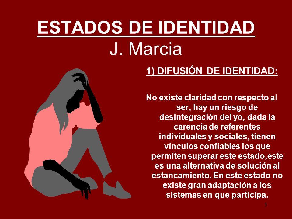 5 ESTADOS DE IDENTIDAD J. Marcia 1) DIFUSIÓN DE IDENTIDAD: No existe claridad con respecto al ser, hay un riesgo de desintegración del yo, dada la car