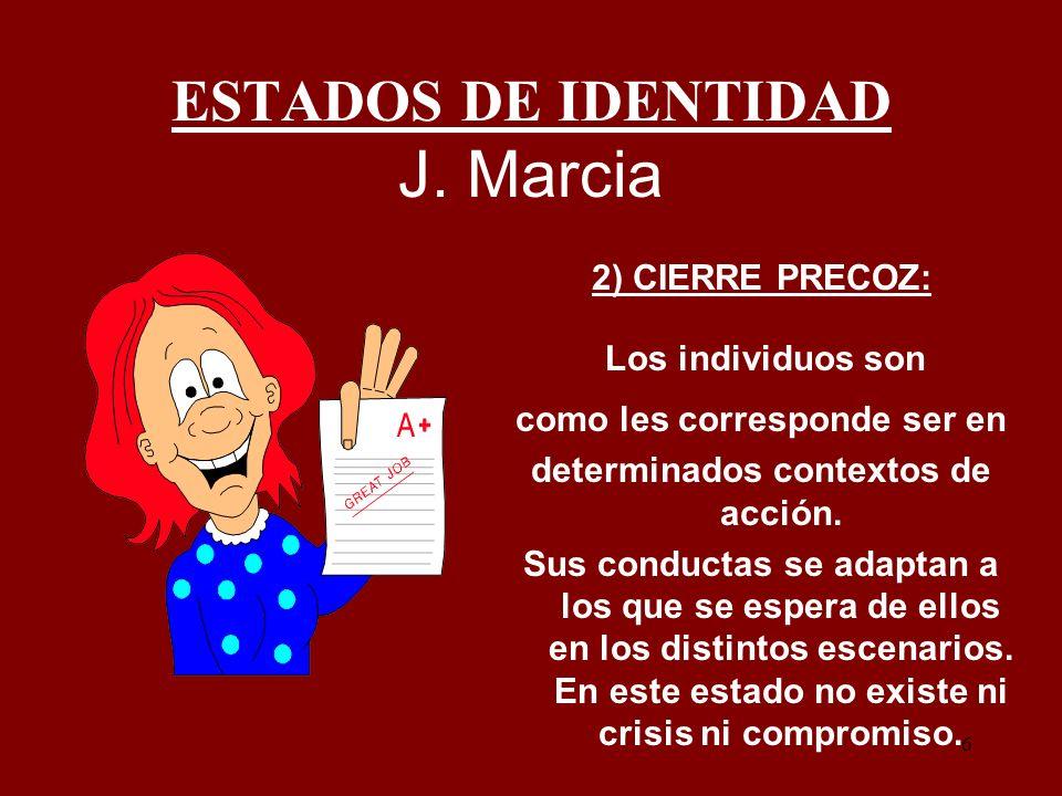 6 ESTADOS DE IDENTIDAD J. Marcia 2) CIERRE PRECOZ: Los individuos son como les corresponde ser en determinados contextos de acción. Sus conductas se a